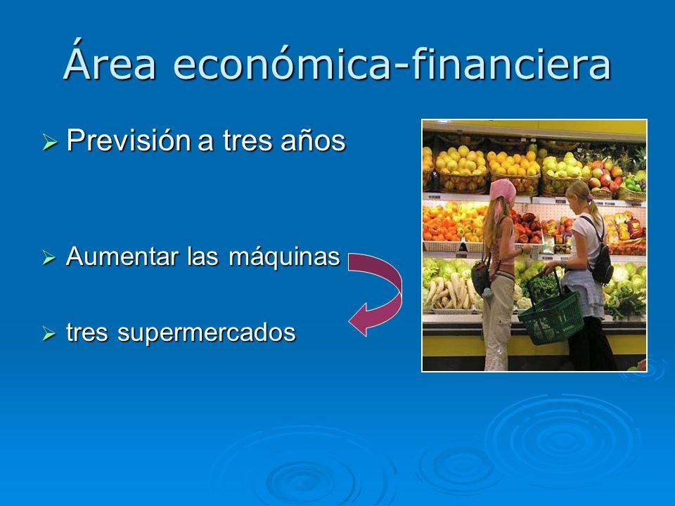 Área económica-financiera Previsión a tres años Previsión a tres años Aumentar las máquinas Aumentar las máquinas tres supermercados tres supermercado