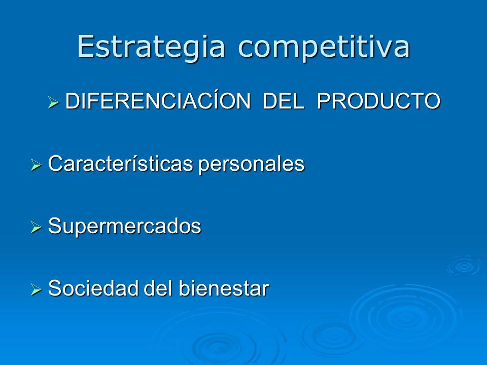 Estrategia competitiva DIFERENCIACÍON DEL PRODUCTO DIFERENCIACÍON DEL PRODUCTO Características personales Características personales Supermercados Sup