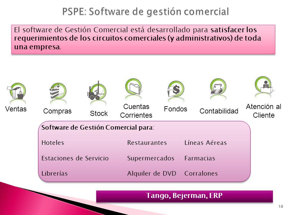 10 El software de Gestión Comercial está desarrollado para satisfacer los requerimientos de los circuitos comerciales (y administrativos) de toda una empresa.