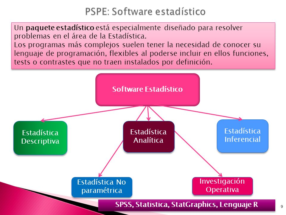 9 Un paquete estadístico está especialmente diseñado para resolver problemas en el área de la Estadística.