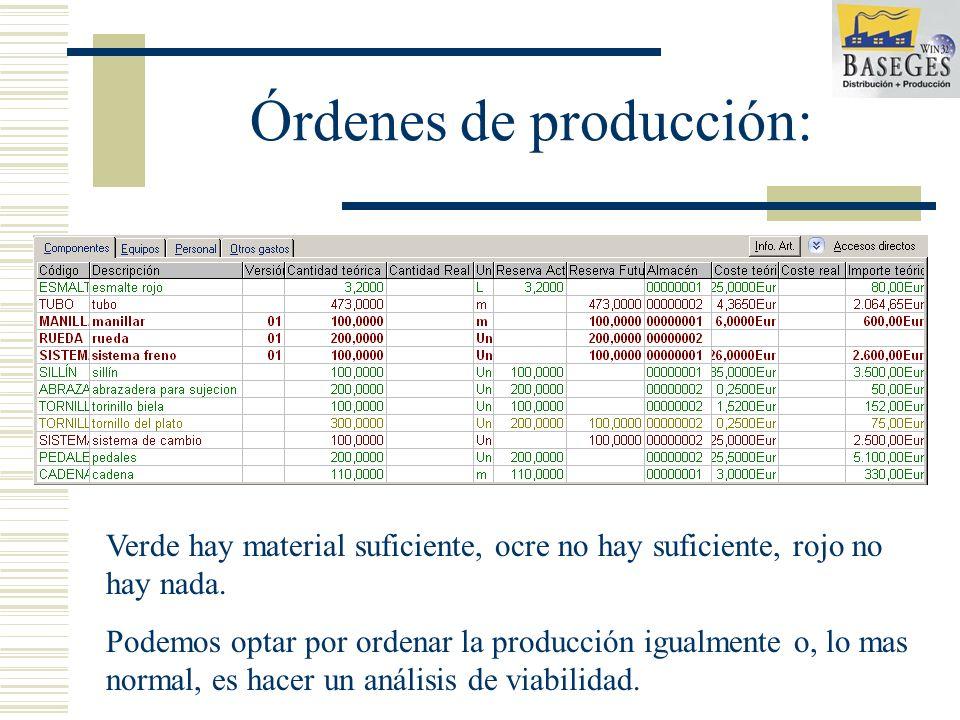 Órdenes de producción: Verde hay material suficiente, ocre no hay suficiente, rojo no hay nada.