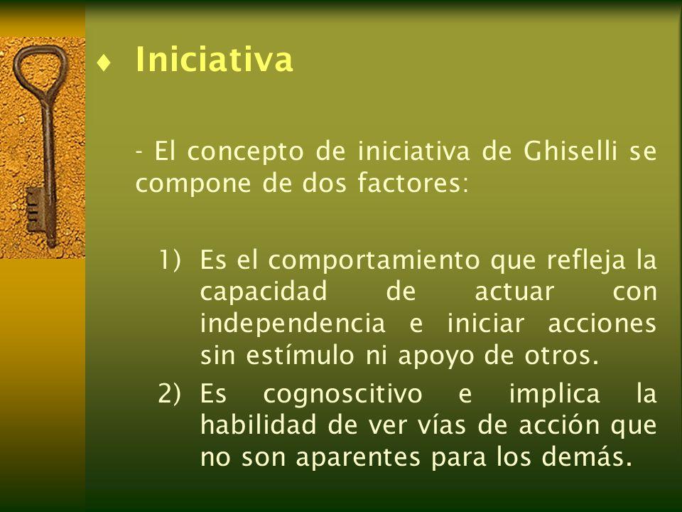 Iniciativa - El concepto de iniciativa de Ghiselli se compone de dos factores: 1)Es el comportamiento que refleja la capacidad de actuar con independe