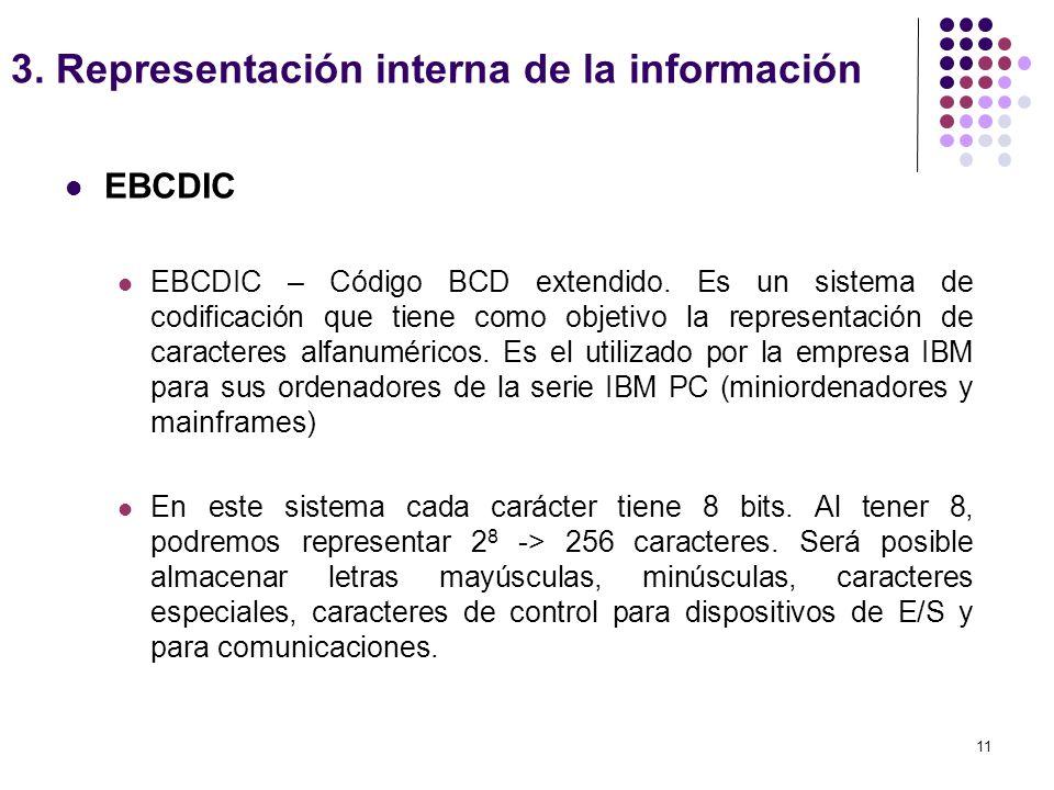 11 EBCDIC EBCDIC – Código BCD extendido. Es un sistema de codificación que tiene como objetivo la representación de caracteres alfanuméricos. Es el ut