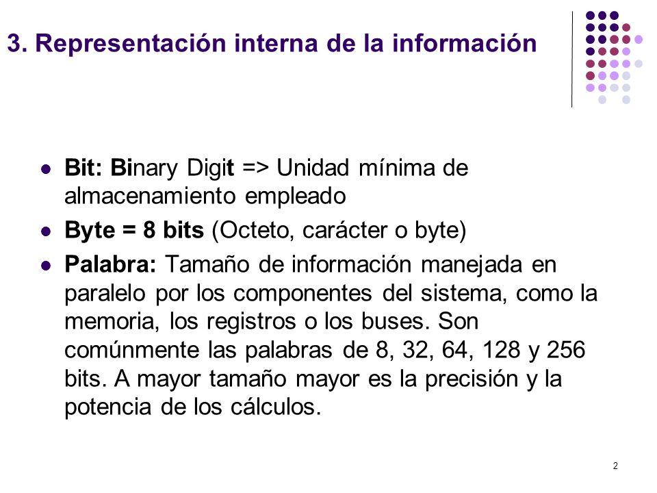 2 Bit: Binary Digit => Unidad mínima de almacenamiento empleado Byte = 8 bits (Octeto, carácter o byte) Palabra: Tamaño de información manejada en par