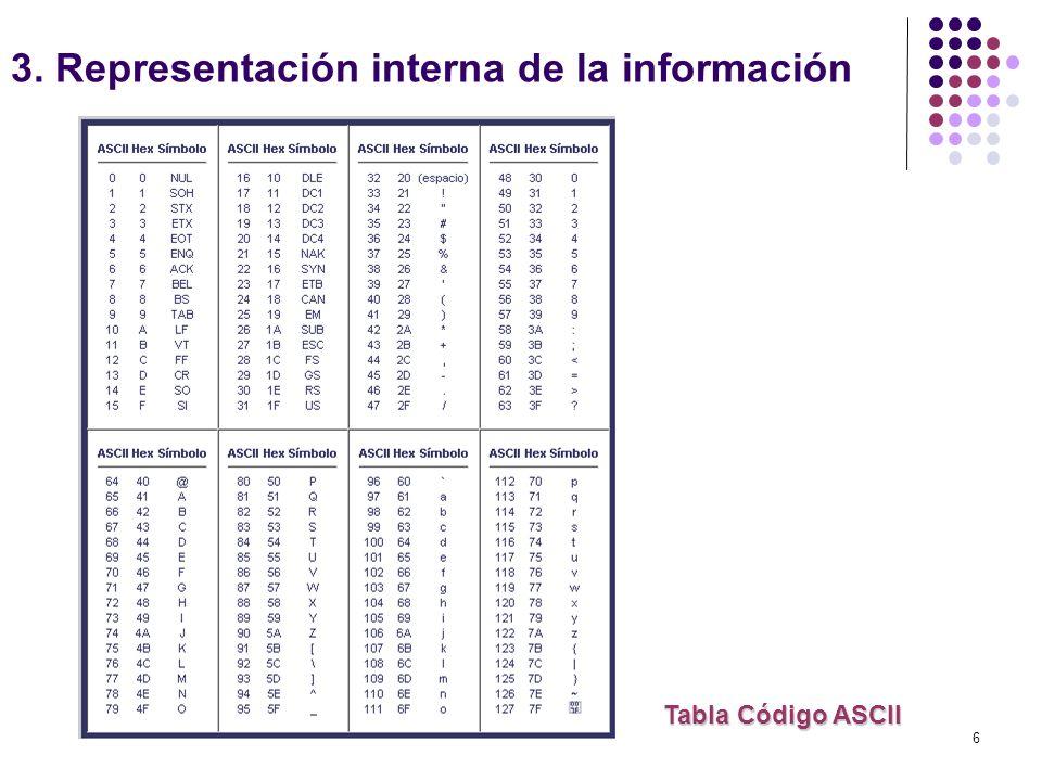 6 3. Representación interna de la información Tabla Código ASCII