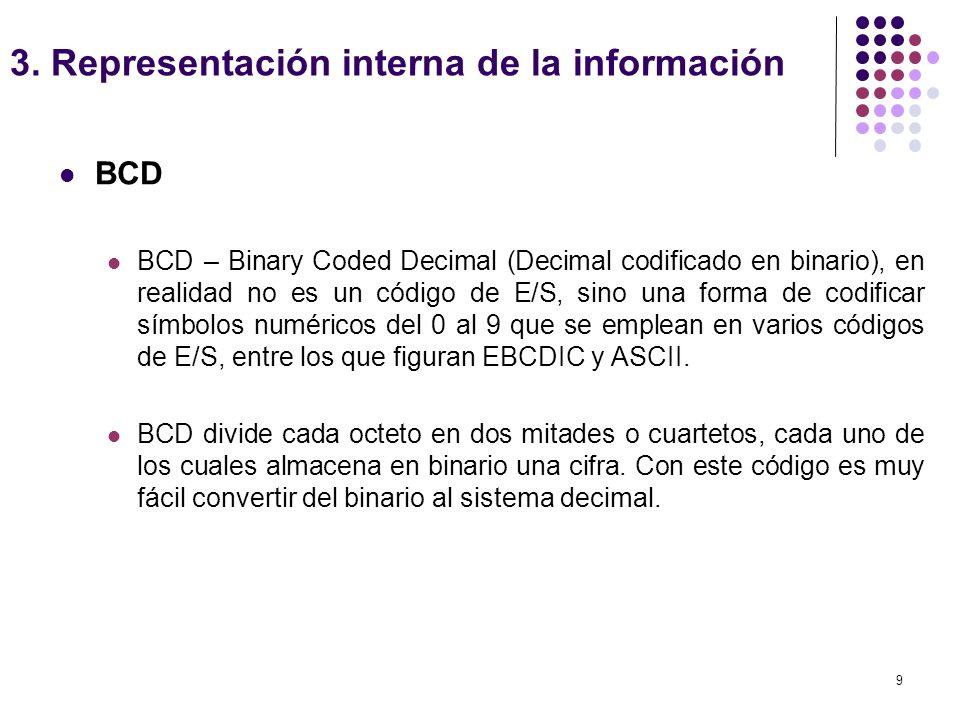 9 BCD BCD – Binary Coded Decimal (Decimal codificado en binario), en realidad no es un código de E/S, sino una forma de codificar símbolos numéricos d