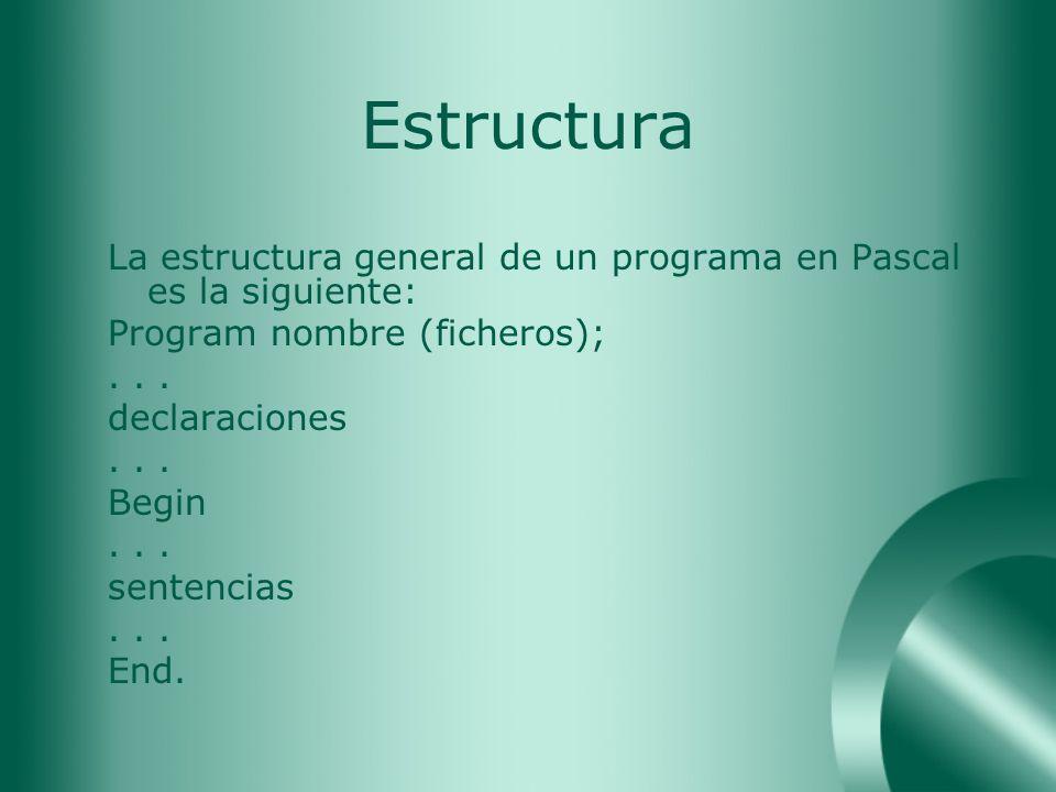 Estructura La estructura general de un programa en Pascal es la siguiente: Program nombre (ficheros);... declaraciones... Begin... sentencias... End.