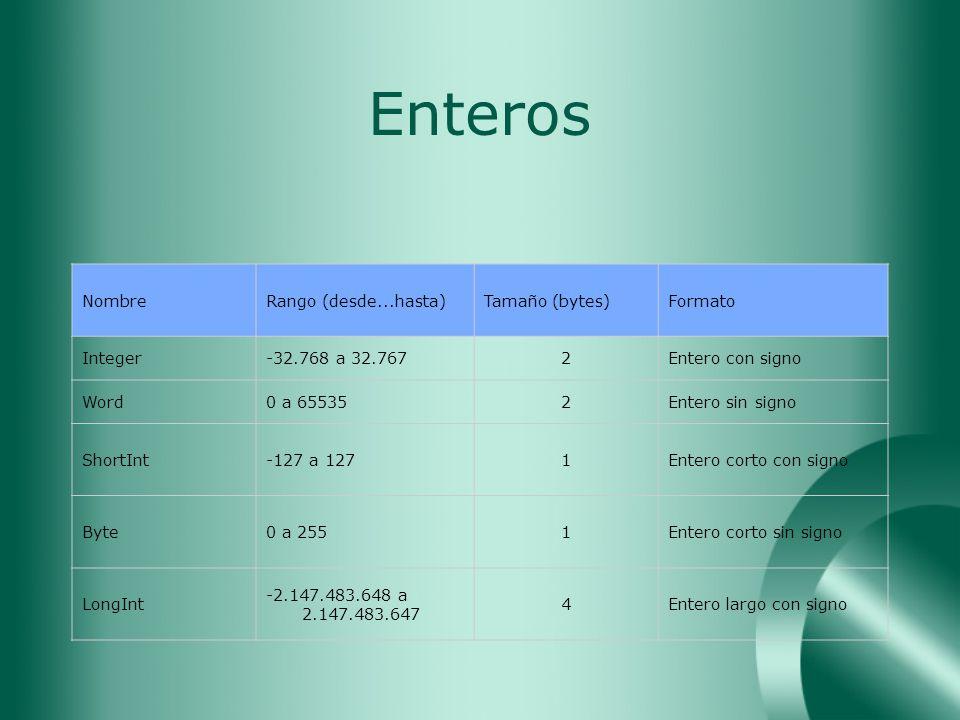 Enteros NombreRango (desde...hasta)Tamaño (bytes)Formato Integer-32.768 a 32.7672Entero con signo Word0 a 655352Entero sin signo ShortInt-127 a 1271En