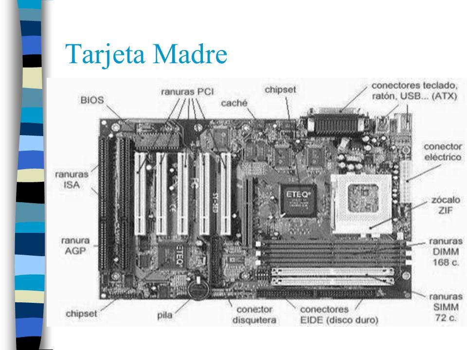 Una tarjeta madre es la central o primaria tarjeta de circuito de un sistema de computo u otro sistema electrónico complejo.