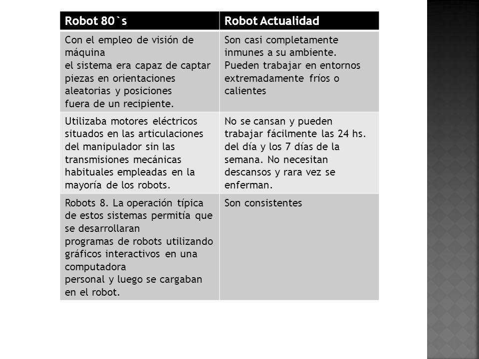 Robot 80`sRobot Actualidad Con el empleo de visión de máquina el sistema era capaz de captar piezas en orientaciones aleatorias y posiciones fuera de