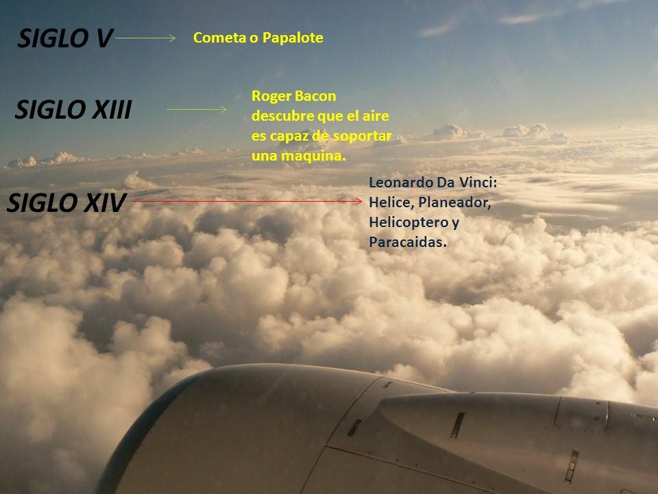 SIGLO V Cometa o Papalote SIGLO XIII Roger Bacon descubre que el aire es capaz de soportar una maquina. SIGLO XIV Leonardo Da Vinci: Helice, Planeador