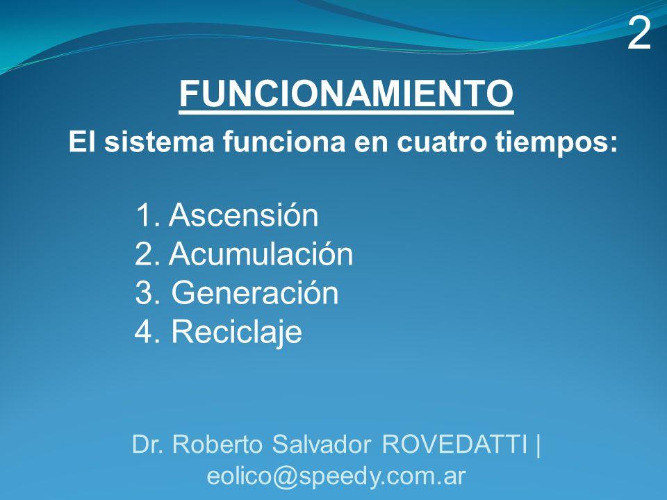 Dr.Roberto Salvador ROVEDATTI | eolico@speedy.com.ar El sistema funciona en cuatro tiempos: 1.