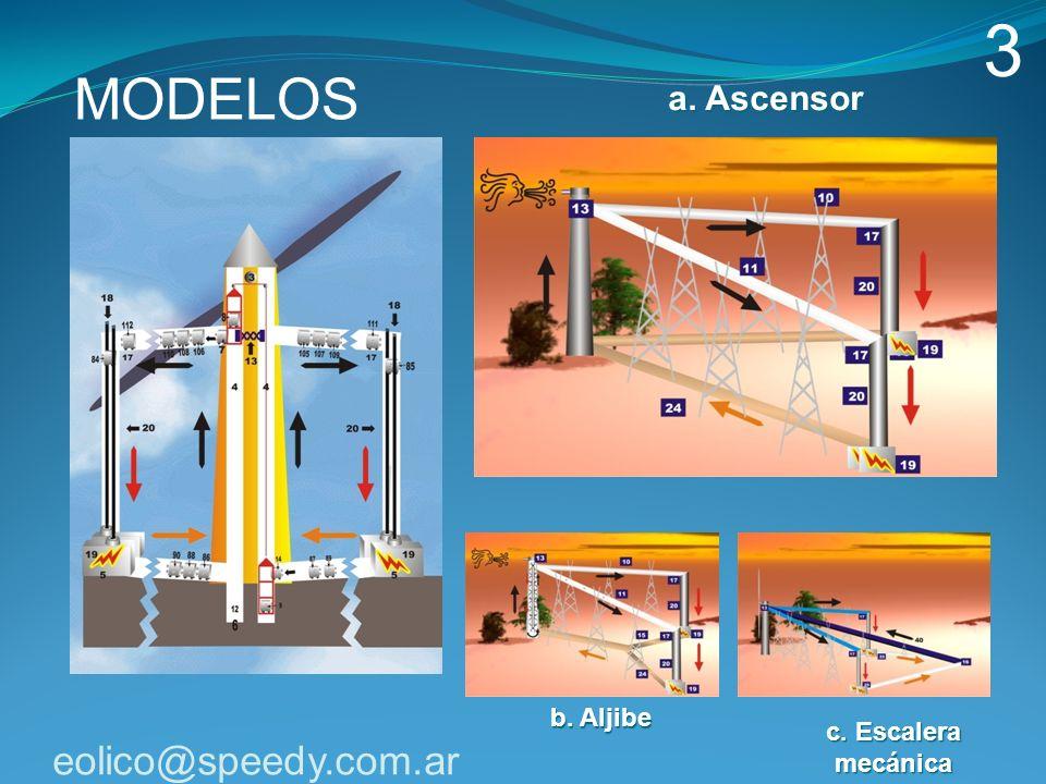 MODELOS a. Ascensor b. Aljibe c. Escalera mecánica 3 eolico@speedy.com.ar