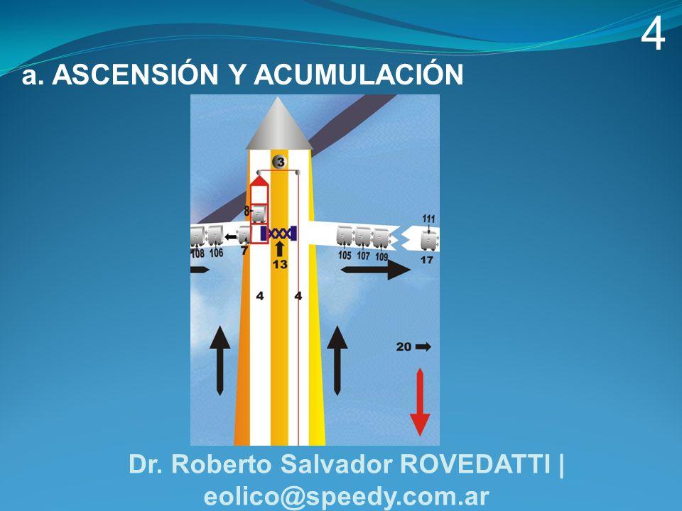 a. ASCENSIÓN Y ACUMULACIÓN 4 Dr. Roberto Salvador ROVEDATTI | eolico@speedy.com.ar