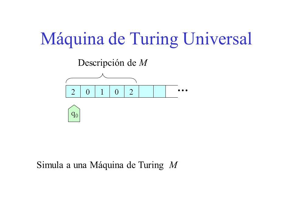 Máquina de Turing Universal … q0q0 00122 Descripción de M Simula a una Máquina de Turing M