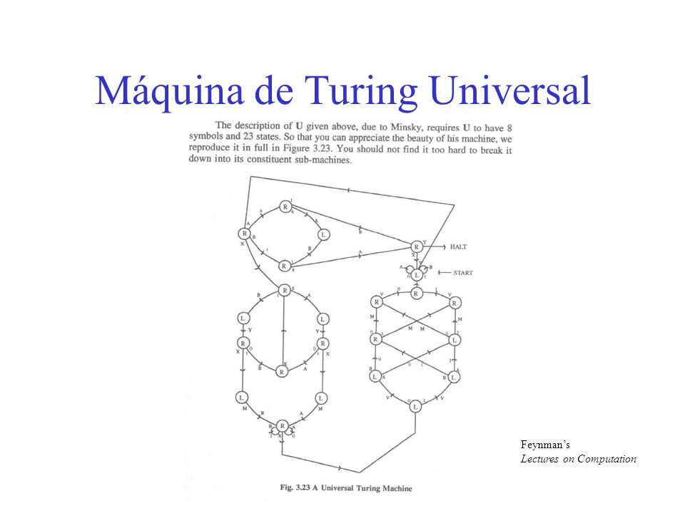 Máquina de Turing Universal Feynmans Lectures on Computation