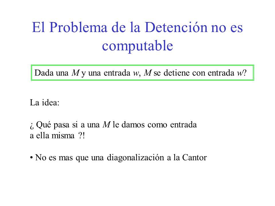 El Problema de la Detención no es computable La idea: ¿ Qué pasa si a una M le damos como entrada a ella misma ?! No es mas que una diagonalización a