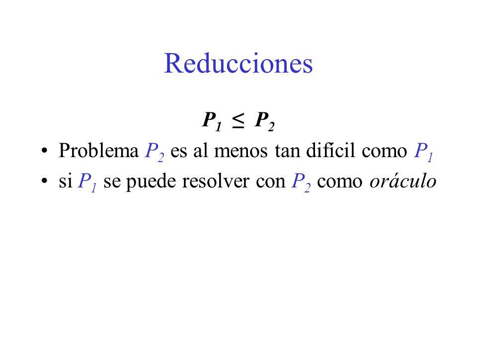 Reducciones P 1 P 2 Problema P 2 es al menos tan difícil como P 1 si P 1 se puede resolver con P 2 como oráculo