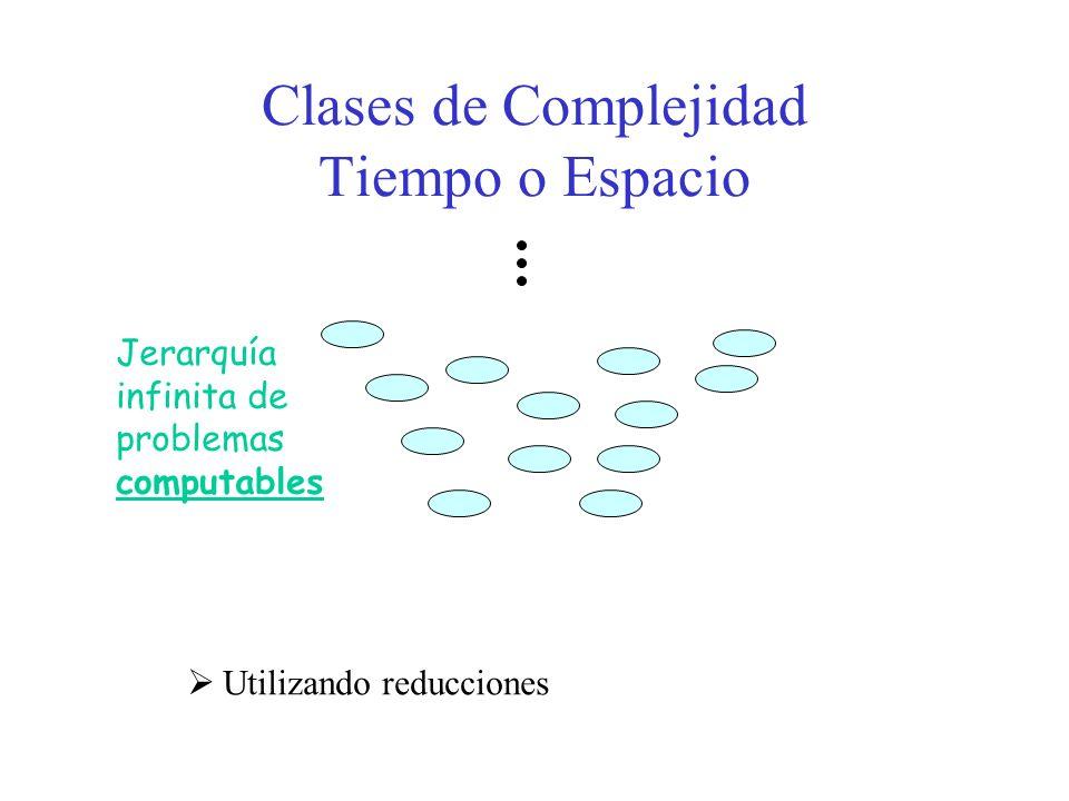 Clases de Complejidad Tiempo o Espacio Jerarquía infinita de problemas computables Utilizando reducciones
