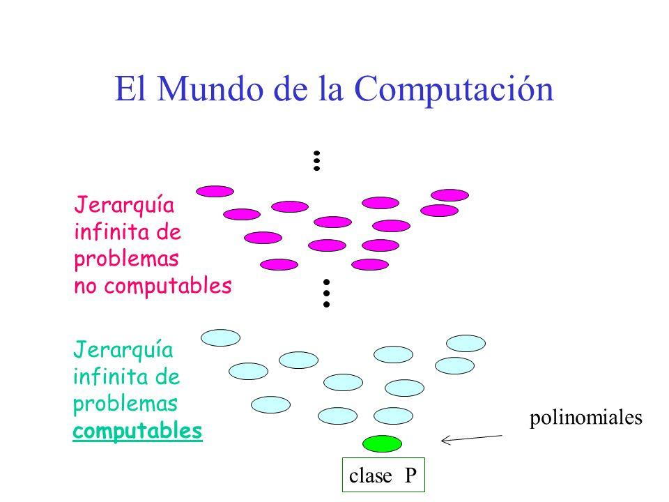 El Mundo de la Computación Jerarquía infinita de problemas no computables Jerarquía infinita de problemas computables polinomiales clase P