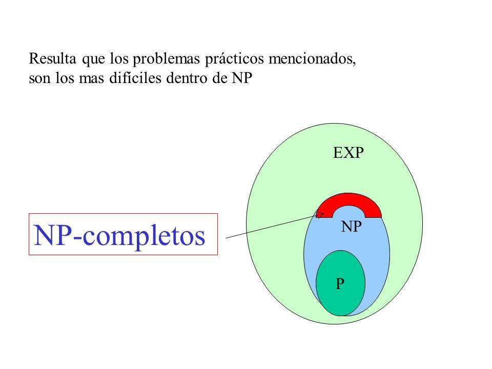EXP NP P Resulta que los problemas prácticos mencionados, son los mas difíciles dentro de NP NP-completos