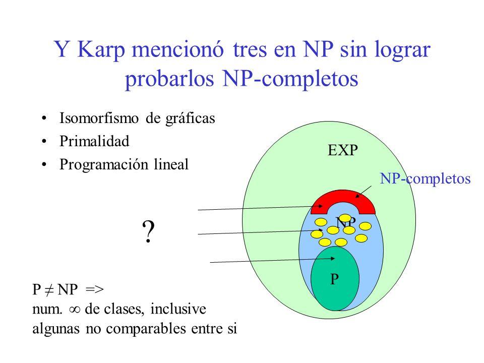 Y Karp mencionó tres en NP sin lograr probarlos NP-completos Isomorfismo de gráficas Primalidad Programación lineal EXP NP P NP-completos ? P NP => nu