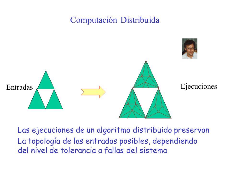 Computación Distribuida Ejecuciones Las ejecuciones de un algoritmo distribuido preservan La topología de las entradas posibles, dependiendo del nivel