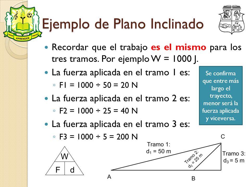 Ejemplo de Plano Inclinado Recordar que el trabajo es el mismo para los tres tramos. Por ejemplo W = 1000 J. La fuerza aplicada en el tramo 1 es: F1 =
