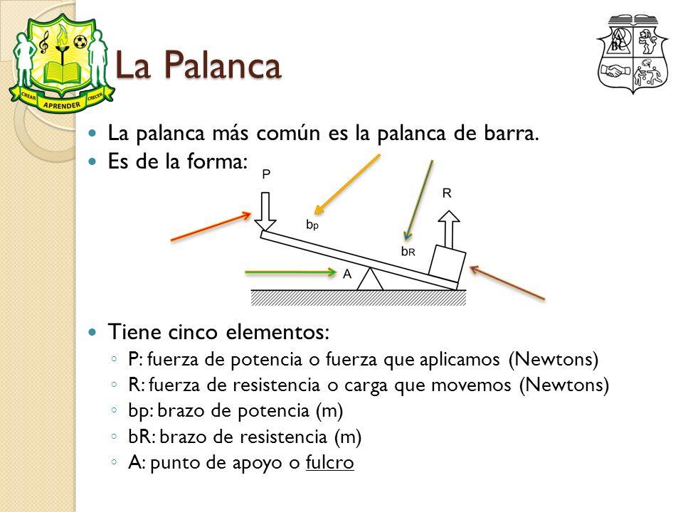 La Palanca La palanca más común es la palanca de barra. Es de la forma: Tiene cinco elementos: P: fuerza de potencia o fuerza que aplicamos (Newtons)