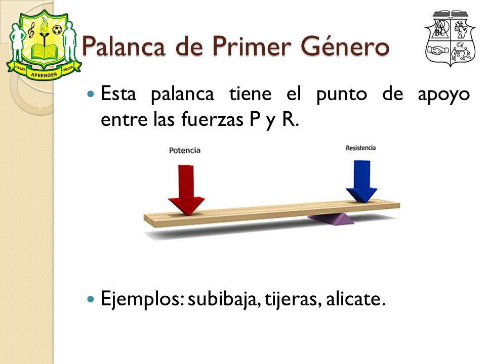 Palanca de Primer Género Esta palanca tiene el punto de apoyo entre las fuerzas P y R. Ejemplos: subibaja, tijeras, alicate.