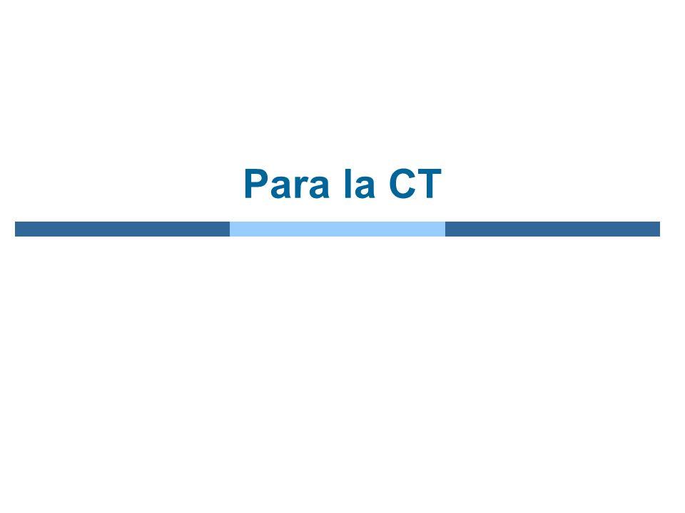 3.2 PLANIFICACIÓN DE PROCESOS