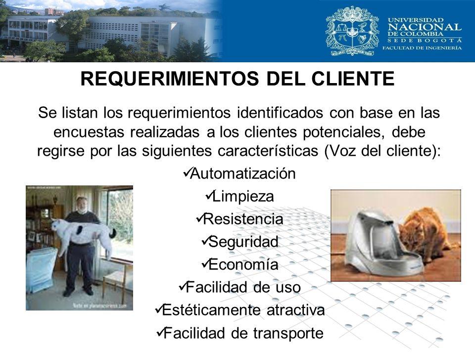REQUERIMIENTOS DEL CLIENTE Se listan los requerimientos identificados con base en las encuestas realizadas a los clientes potenciales, debe regirse po