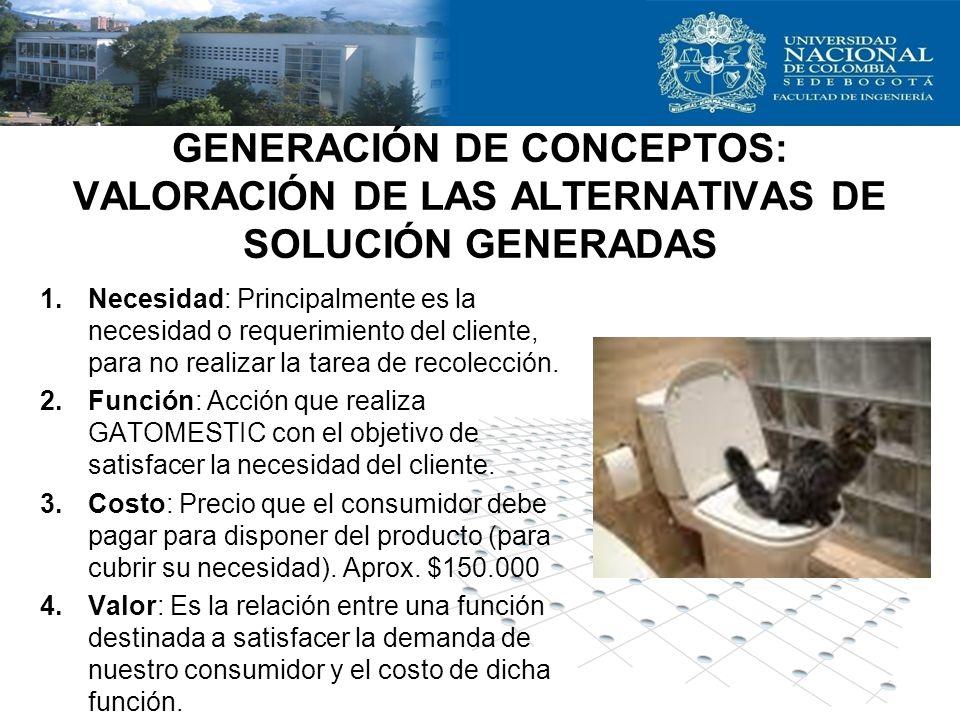 GENERACIÓN DE CONCEPTOS: VALORACIÓN DE LAS ALTERNATIVAS DE SOLUCIÓN GENERADAS 1.Necesidad: Principalmente es la necesidad o requerimiento del cliente,