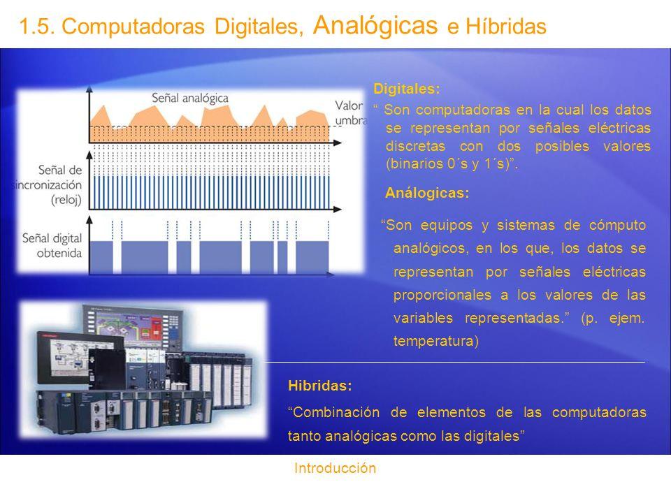 1.5. Computadoras Digitales, Analógicas e Híbridas Digitales: Son computadoras en la cual los datos se representan por señales eléctricas discretas co