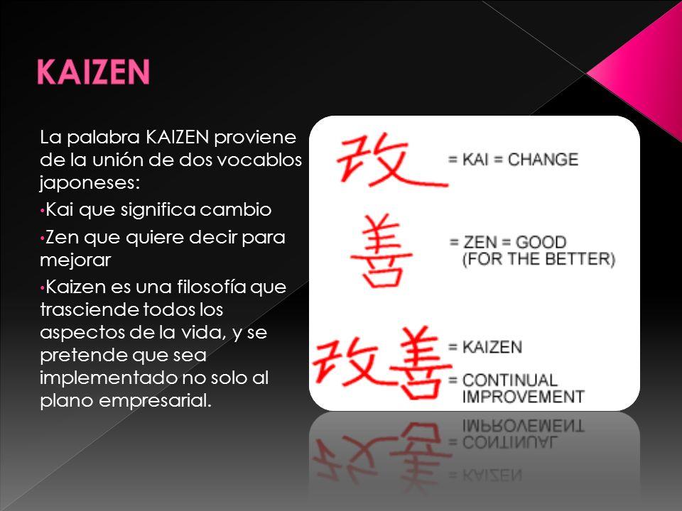 La palabra KAIZEN proviene de la unión de dos vocablos japoneses: Kai que significa cambio Zen que quiere decir para mejorar Kaizen es una filosofía q