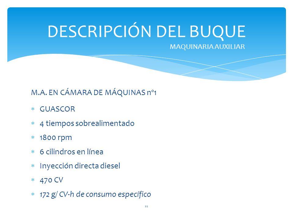 M.A. EN CÁMARA DE MÁQUINAS nº1 GUASCOR 4 tiempos sobrealimentado 1800 rpm 6 cilindros en línea Inyección directa diesel 470 CV 172 g/ CV-h de consumo