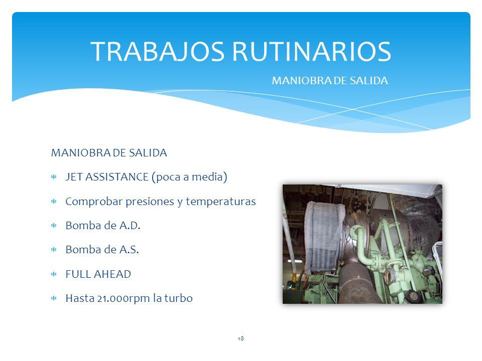 MANIOBRA DE SALIDA JET ASSISTANCE (poca a media) Comprobar presiones y temperaturas Bomba de A.D. Bomba de A.S. FULL AHEAD Hasta 21.000rpm la turbo TR