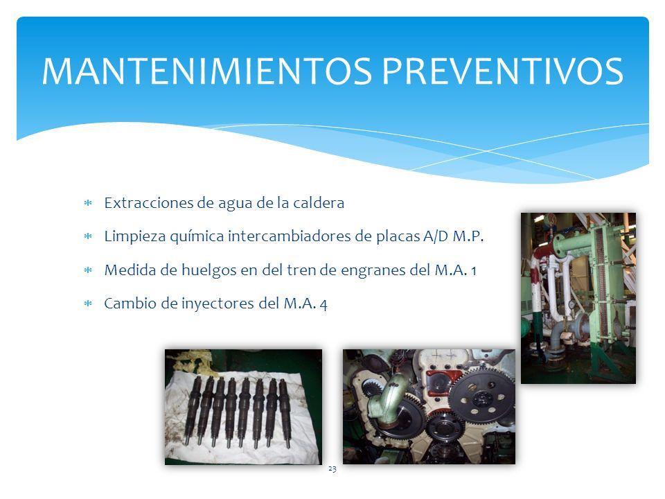 Extracciones de agua de la caldera Limpieza química intercambiadores de placas A/D M.P.