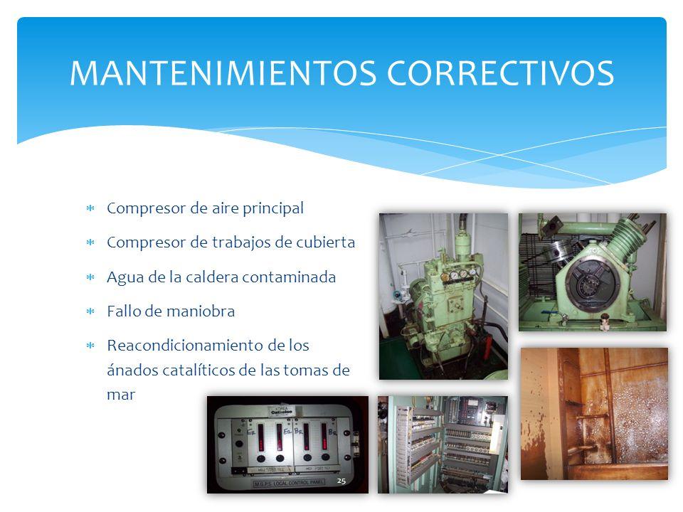 Compresor de aire principal Compresor de trabajos de cubierta Agua de la caldera contaminada Fallo de maniobra Reacondicionamiento de los ánados catalíticos de las tomas de mar MANTENIMIENTOS CORRECTIVOS 25