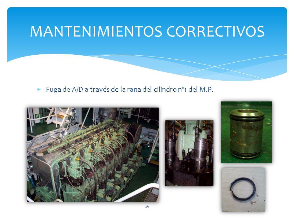 Fuga de A/D a través de la rana del cilindro nº1 del M.P. MANTENIMIENTOS CORRECTIVOS 26