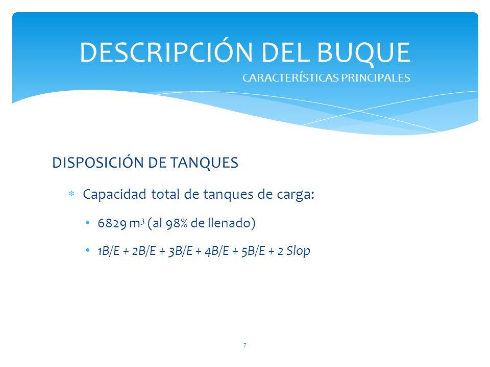 DISPOSICIÓN DE TANQUES Capacidad total de tanques de carga: 6829 m 3 (al 98% de llenado) 1B/E + 2B/E + 3B/E + 4B/E + 5B/E + 2 Slop DESCRIPCIÓN DEL BUQ