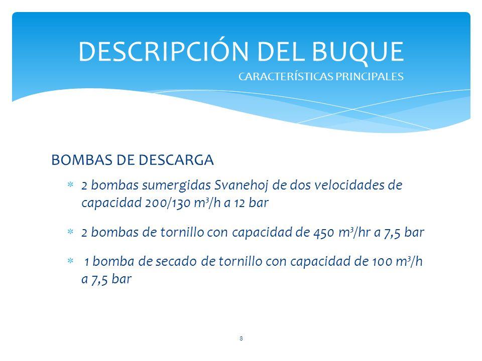 BOMBAS DE DESCARGA 2 bombas sumergidas Svanehoj de dos velocidades de capacidad 200/130 m³/h a 12 bar 2 bombas de tornillo con capacidad de 450 m³/hr a 7,5 bar 1 bomba de secado de tornillo con capacidad de 100 m³/h a 7,5 bar DESCRIPCIÓN DEL BUQUE CARACTERÍSTICAS PRINCIPALES 8