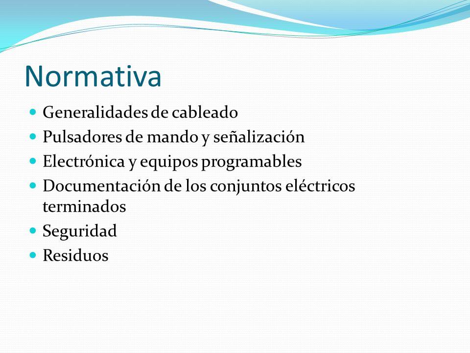 Normativa Generalidades de cableado Pulsadores de mando y señalización Electrónica y equipos programables Documentación de los conjuntos eléctricos te