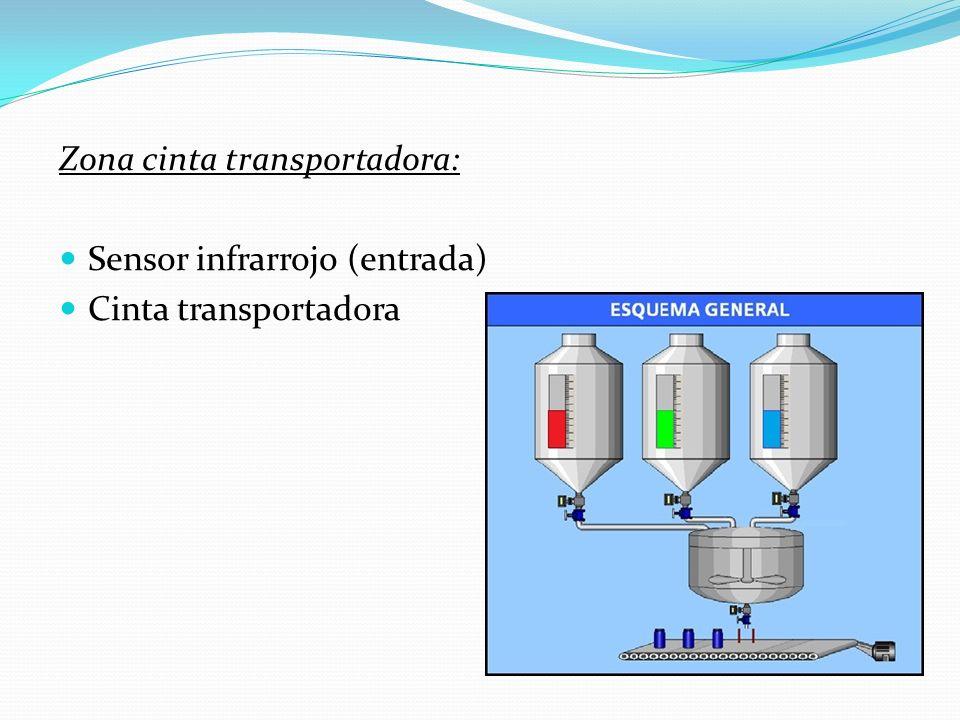 Zona cinta transportadora: Sensor infrarrojo (entrada) Cinta transportadora