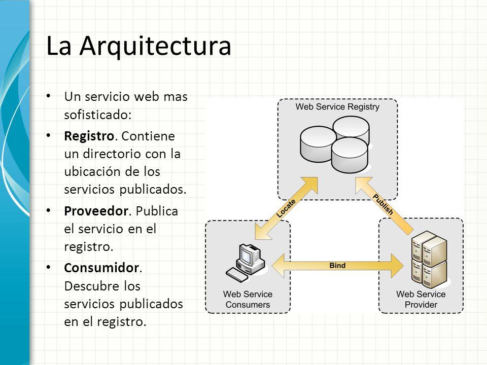 La Arquitectura Un servicio web mas sofisticado: Registro. Contiene un directorio con la ubicación de los servicios publicados. Proveedor. Publica el