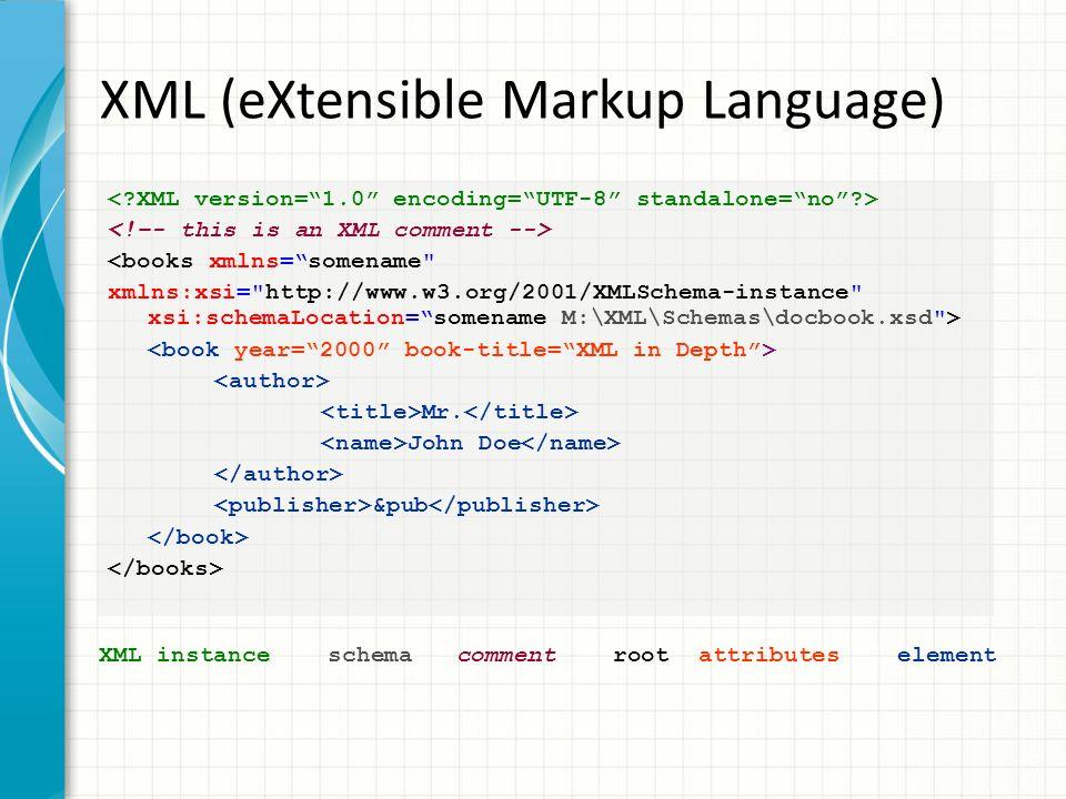 XML (eXtensible Markup Language) <books xmlns=somename