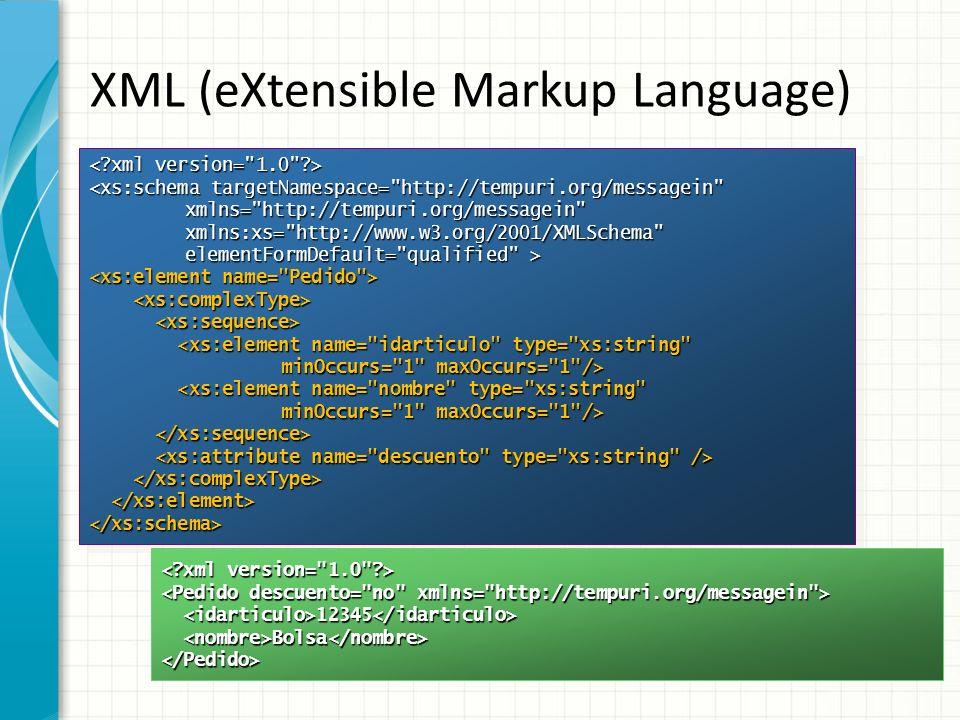 XML (eXtensible Markup Language) <xs:schema targetNamespace= http://tempuri.org/messagein xmlns= http://tempuri.org/messagein xmlns:xs= http://www.w3.org/2001/XMLSchema elementFormDefault= qualified > <xs:element name= idarticulo type= xs:string <xs:element name= idarticulo type= xs:string minOccurs= 1 maxOccurs= 1 /> <xs:element name= nombre type= xs:string <xs:element name= nombre type= xs:string minOccurs= 1 maxOccurs= 1 /> </xs:schema> <xs:schema targetNamespace= http://tempuri.org/messagein xmlns= http://tempuri.org/messagein xmlns:xs= http://www.w3.org/2001/XMLSchema elementFormDefault= qualified > <xs:element name= idarticulo type= xs:string <xs:element name= idarticulo type= xs:string minOccurs= 1 maxOccurs= 1 /> <xs:element name= nombre type= xs:string <xs:element name= nombre type= xs:string minOccurs= 1 maxOccurs= 1 /> </xs:schema> 12345 12345 Bolsa Bolsa </Pedido>