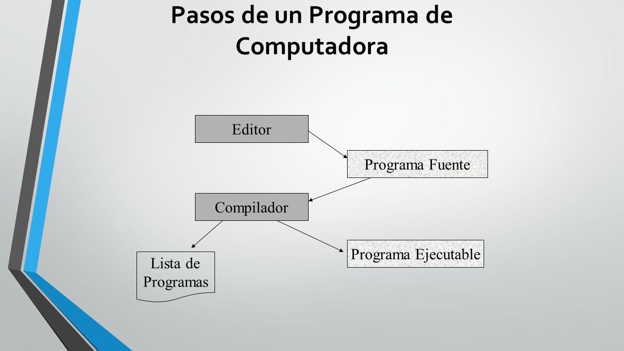 Pasos de un Programa de Computadora Editor Compilador Programa Ejecutable Programa Fuente Lista de Programas
