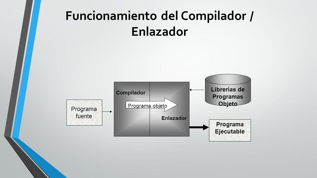 Funcionamiento del Compilador / Enlazador Programa fuente Compilador Enlazador Programa Ejecutable Librerías de Programas Objeto Programa objeto