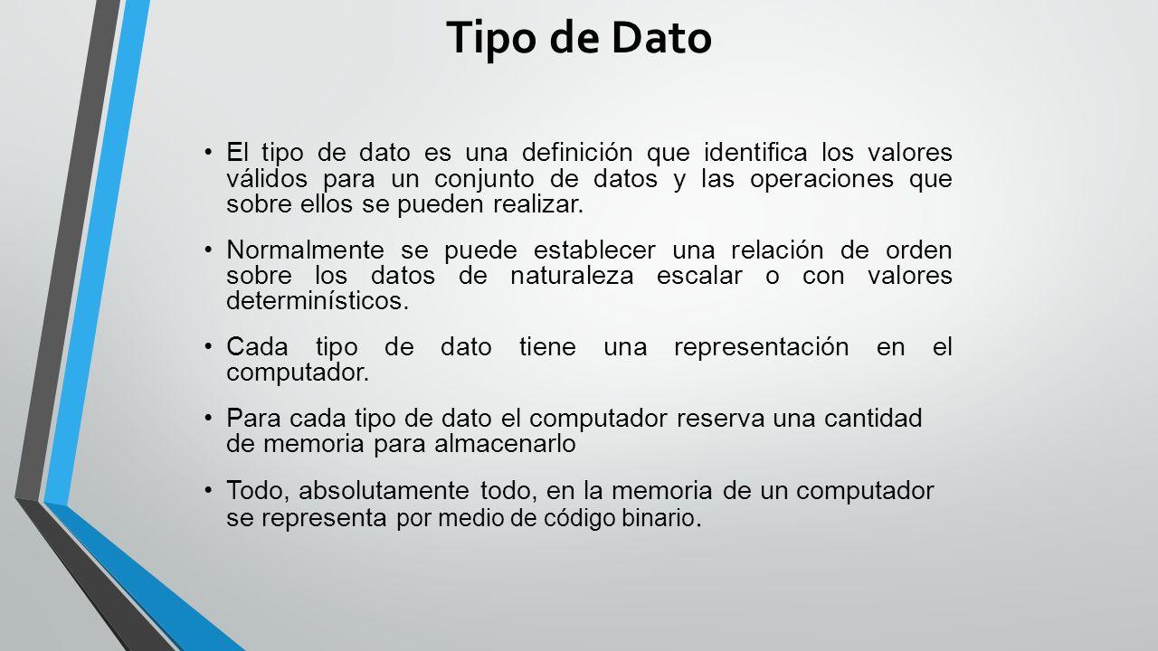 Tipo de Dato El tipo de dato es una definición que identifica los valores válidos para un conjunto de datos y las operaciones que sobre ellos se pueden realizar.